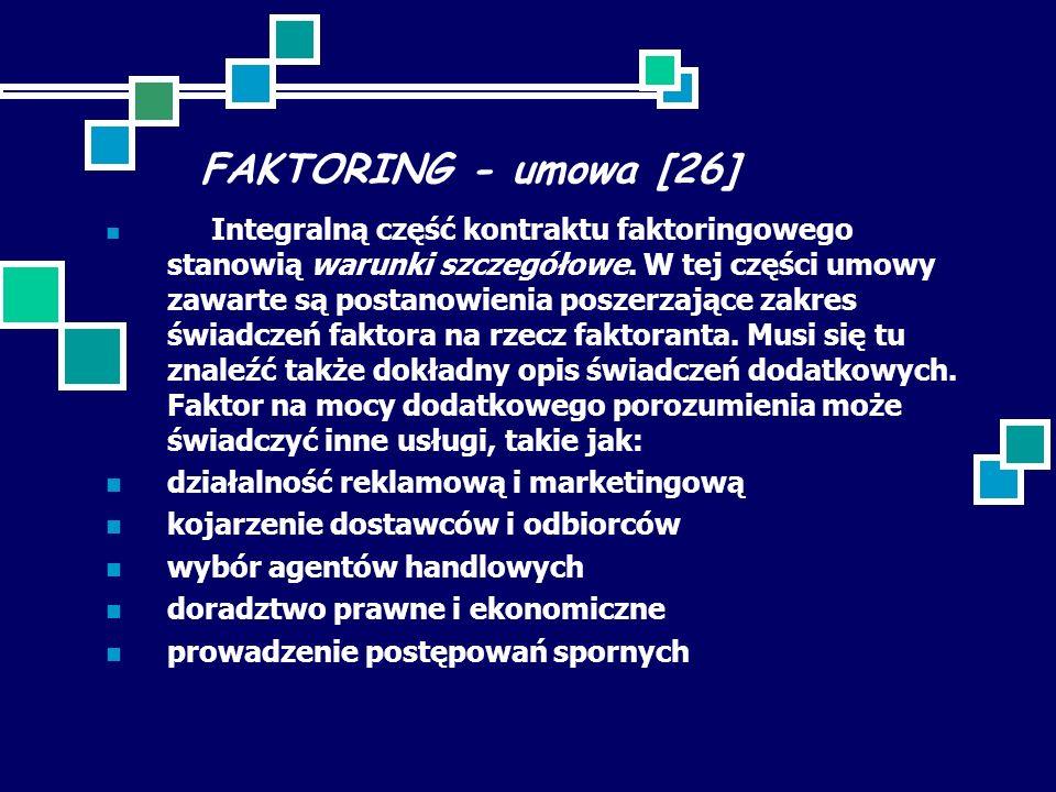 FAKTORING - umowa [26] działalność reklamową i marketingową